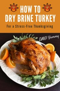 Dry Brine Turkey on a white plate with a pinterest headline